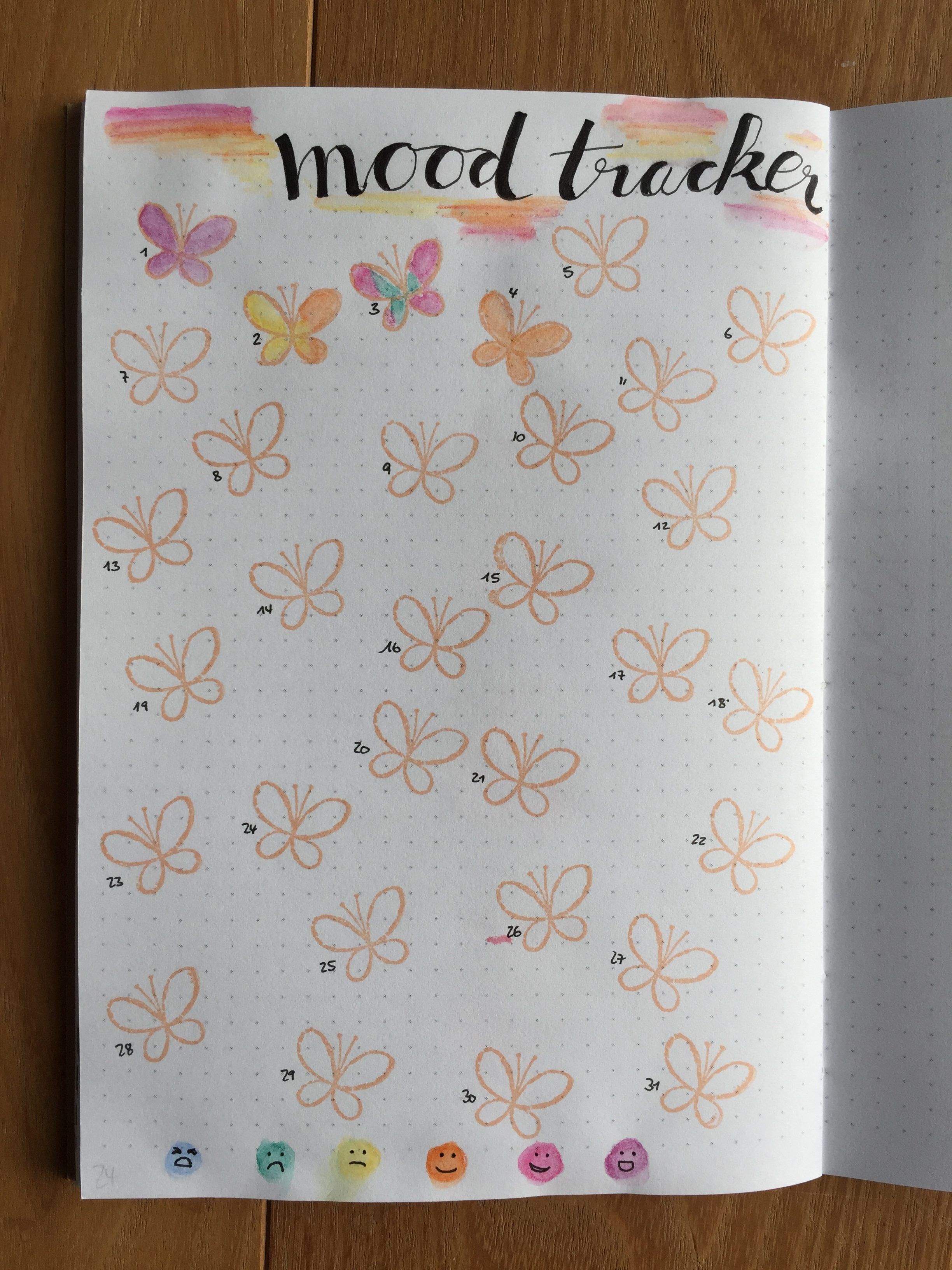 Mood tracker Bujo Bullet Journal Stampin Up