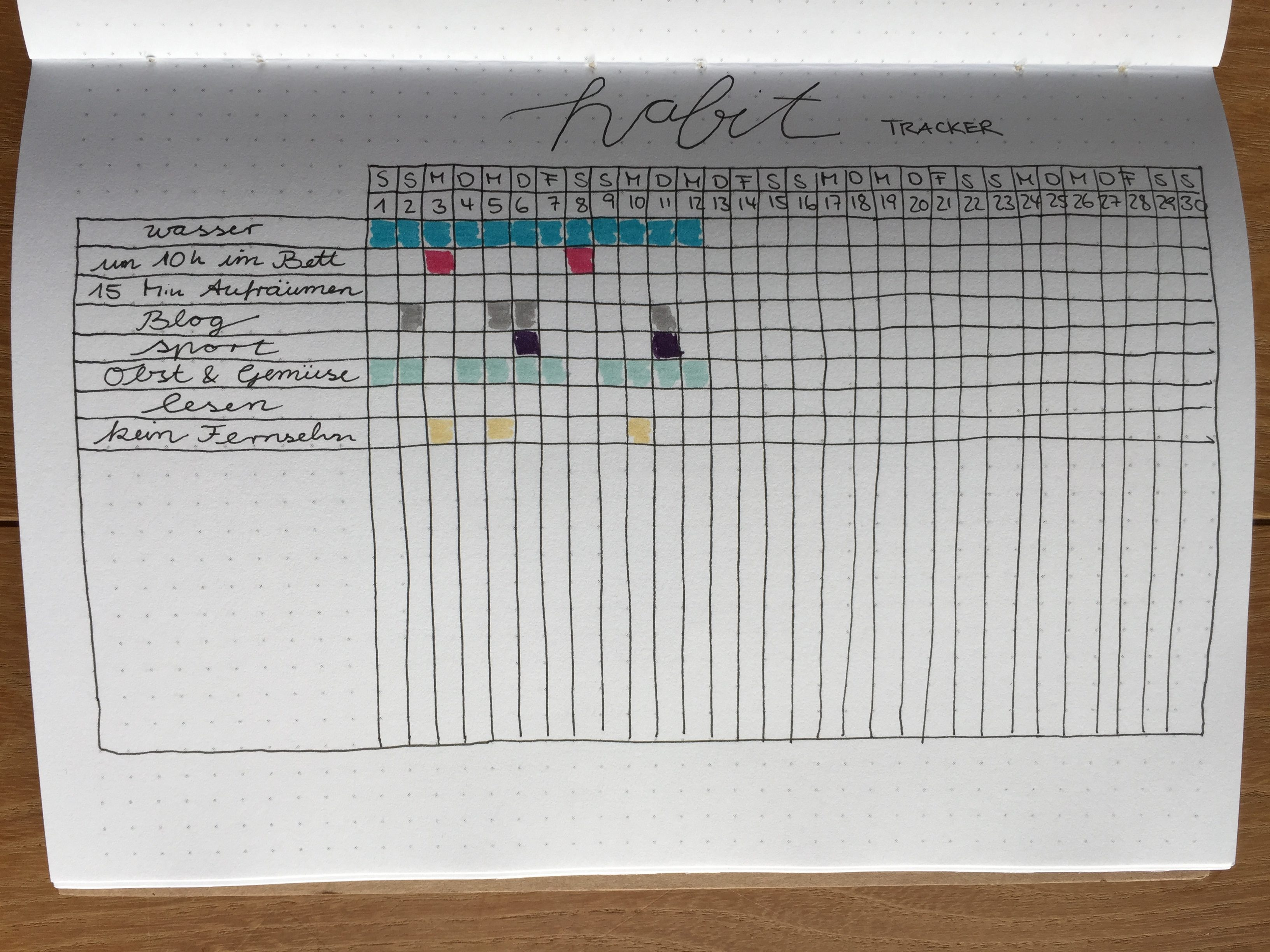 Habit Tracker Bujo Bullet Journal Stampin Up